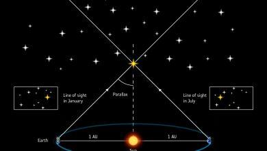 چگونه فاصله ی ستاره ها را اندازه می گیرند؟