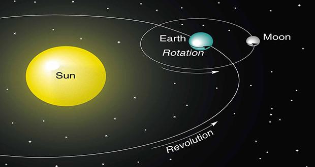 چرا چرخش زمین را احساس نمی کنیم؟