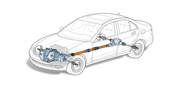 سوال و جواب های فنی مربوط به میل گاردان اتومبیل