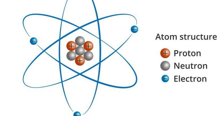 الکترون چیست؟