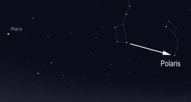 چگونه ستاره قطبی را در آسمان پیدا کنیم؟