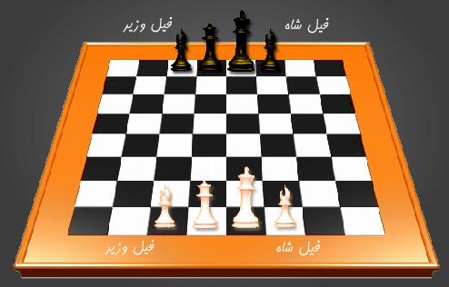 مهره فیل در شطرنج