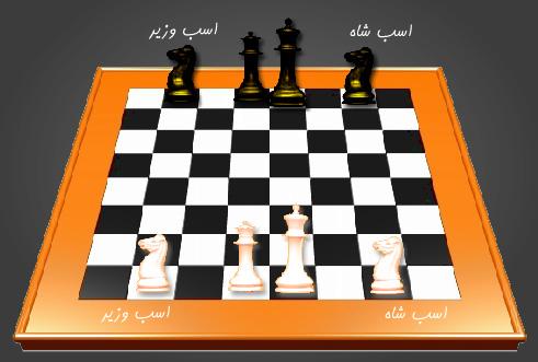 مهره اسب در شطرنج