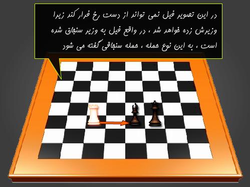 حمله سنجاقی در شطرنج