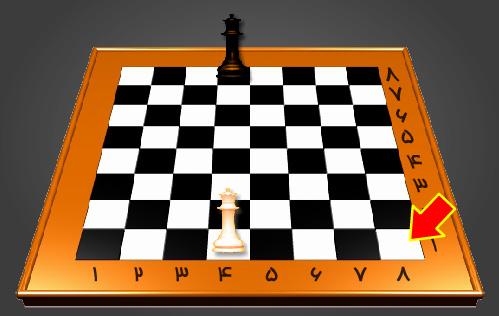 نمایش موقعیت وزیرها در صفحه شطرنج