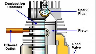 موتور دو زمانه چگونه کار می کند؟