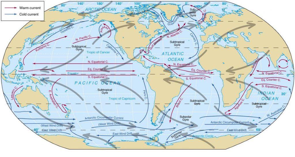 جریان های دریایی چگونه شکل می گیرند؟