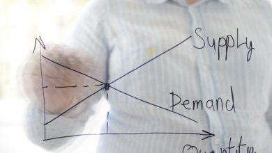 مفهوم عرضه، تقاضا و تعادل بازار در اقتصاد