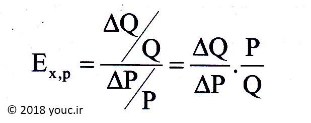 فرمول کشش قیمتی تقاضا