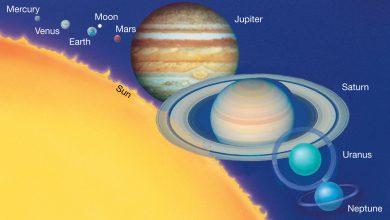 آشنایی با سیاره های منظومه شمسی