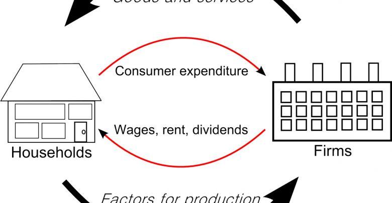 درآمد ملی تعادلی چگونه محاسبه می شود؟