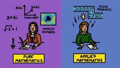 ریاضی محض با ریاضی کاربردی تفاوت دارد؟