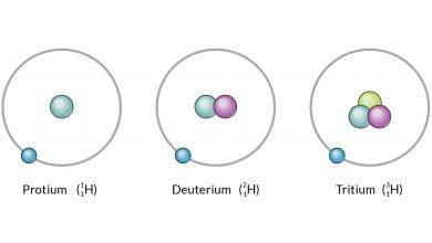 ایزوتوپ چیست؟