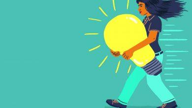 آزمون آیا ویژگی های یک فرد کارآفرین را دارید؟