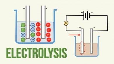 منظور از الکترولیز چیست؟