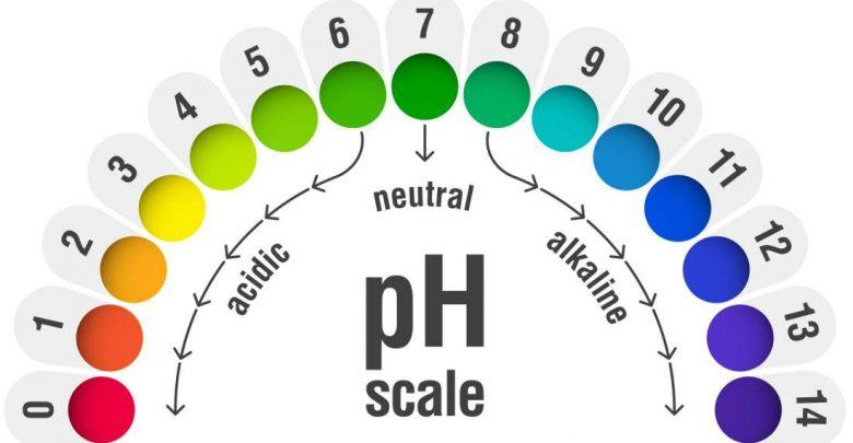 pH چیست؟